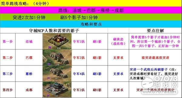 攻城掠地刘备入蜀玩法心得分享