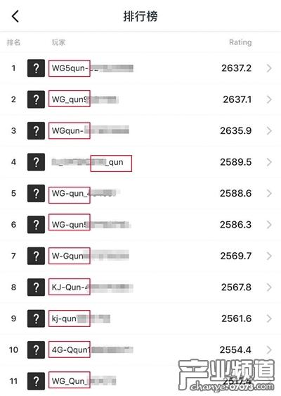 11月7日,官方的游戏战绩排行榜上,排名靠前的多是卖外挂(WG)的QQ群