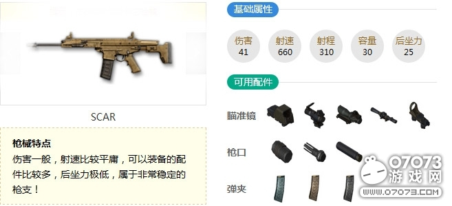 荒野行动SCAR武器属性介绍