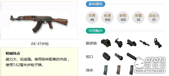 荒野行动AK-47步枪属性一览