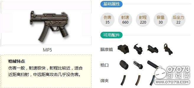 荒野行动MP5冲锋枪属性解析