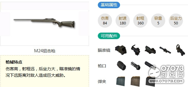 荒野行动M24狙击枪属性解析一览
