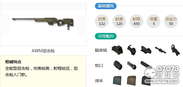 荒野行动AWM狙击枪属性介绍