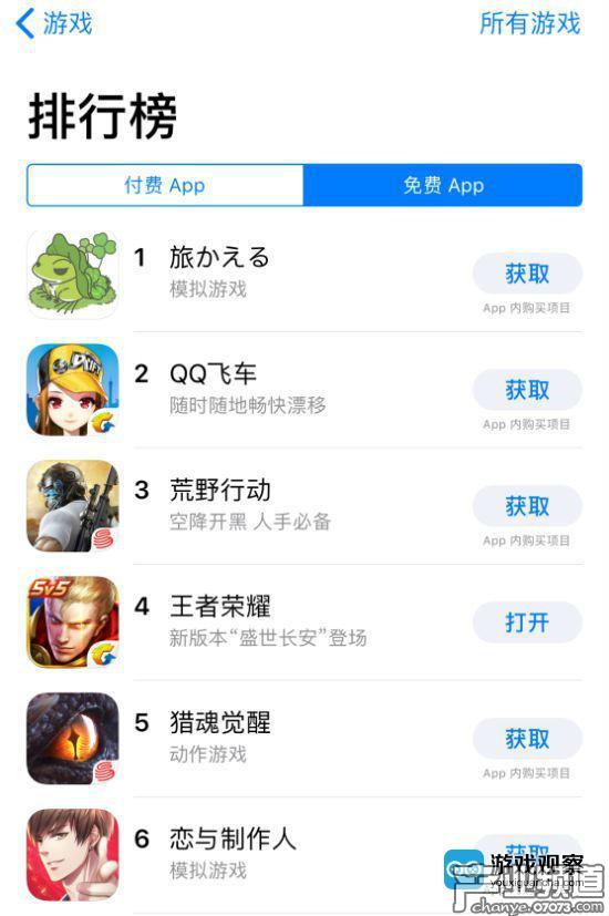 佛系游戏蹿红 《旅行青蛙》登顶苹果国区免费游戏榜