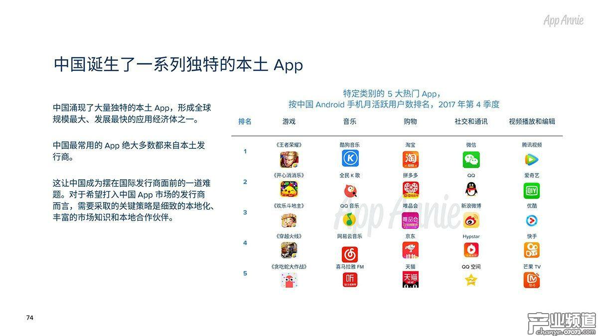 中国诞生了一系列独特的本土App