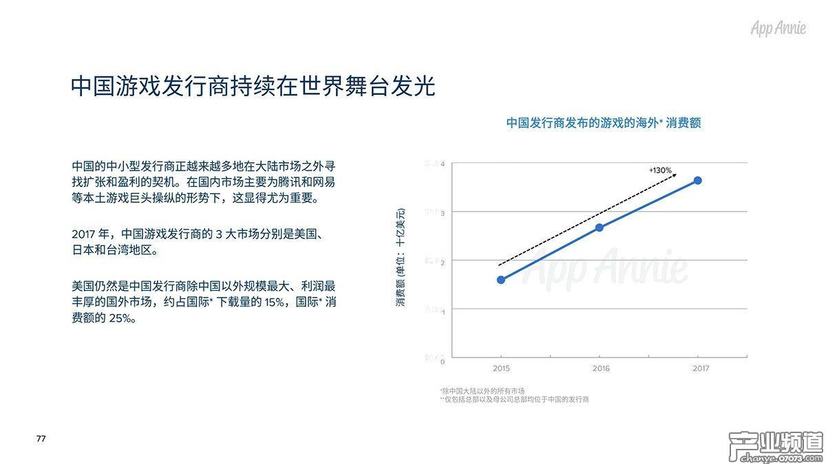 中国游戏发行商持续在世界舞台发光