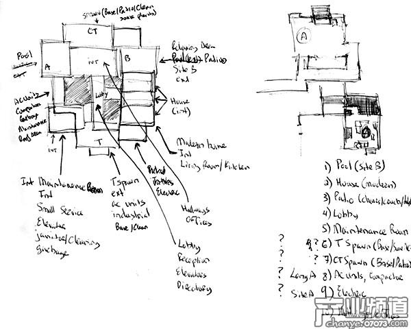 如何用稳妥的方法完整地设计出游戏关卡及场景     其他做顶视图结构