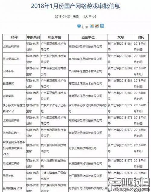 部分国产网游审批名单