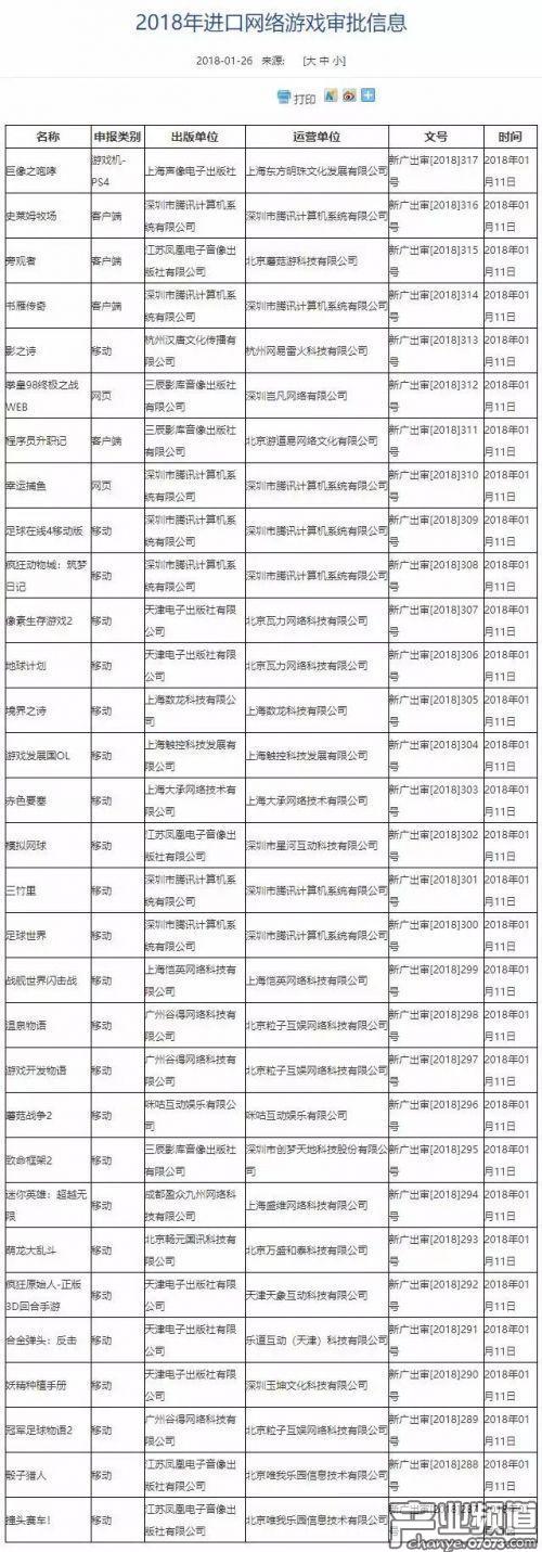 进口网游审批名单