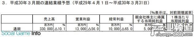 世嘉公司公布了2018年3月通期(2017年4月1日至2018年3月31日)的财报预期