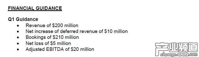 Zynga全年收入合计8.614亿美元 手游业务全面开花