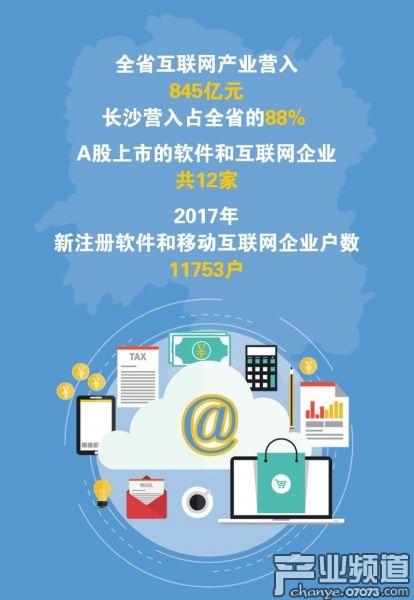 2017年湖南互联网产业营业收入达845亿元