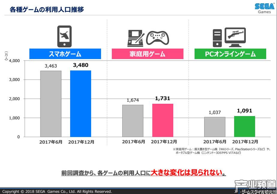 日本手机市场已经饱和