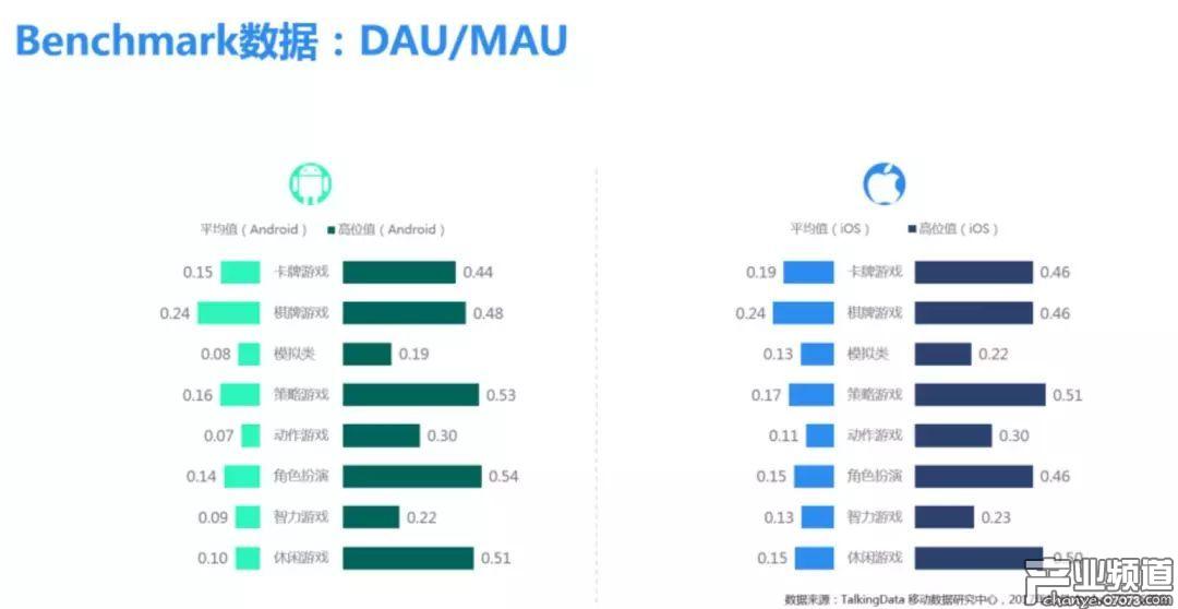 TalkingData:2017年Q4市场盘点及12月Benchmark解读