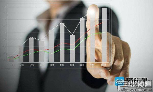 36家A股游戏公司近半数全年业绩涨跌受并购影响