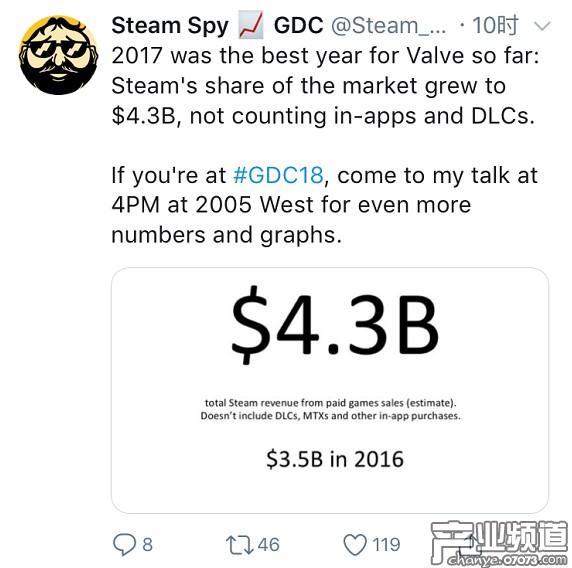 该平台的大多数玩家仍是美国人