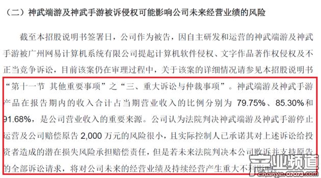 多益网络在招股说明书中提到了神武端游及神武手游被诉侵权可能影响公司未来经营业绩的风险