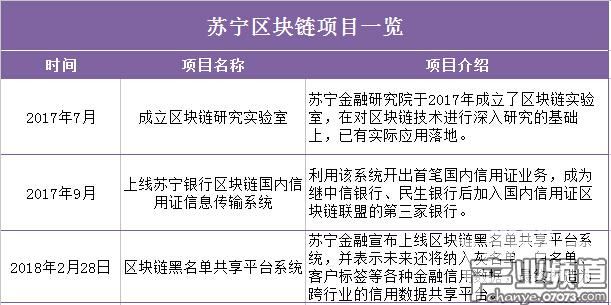 苏宁:黑名单共享平台系统
