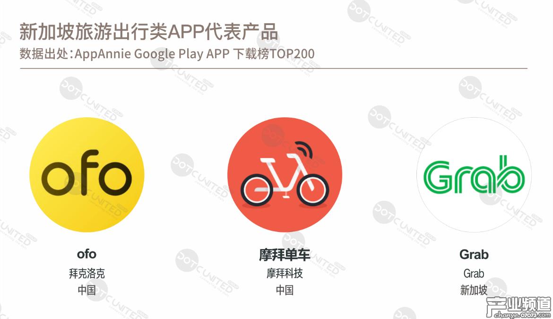 ofo&摩拜领头新加坡共享单车市场
