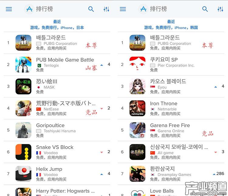 《PUBG Mobile》上线日韩首日登顶两国iOS免费榜