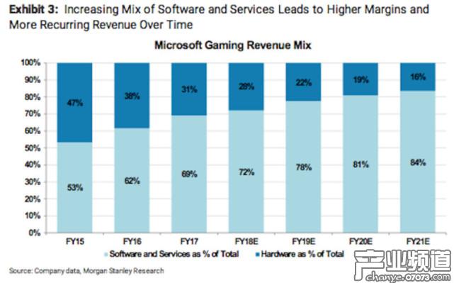 微软3.jpg