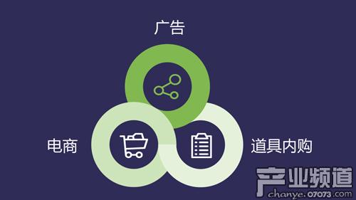 凤凰网游戏联合白鹭科技发布《2018年小游戏行业白皮书》