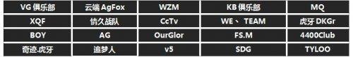 绝地求生刺激战场WGC微信精英赛总决赛规则说明