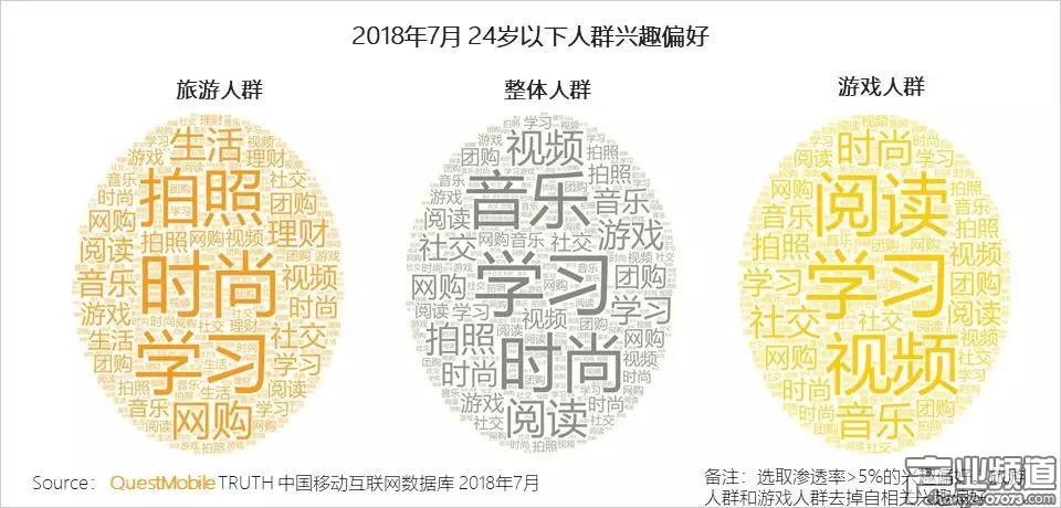 2018年暑期大报告:手游活跃用户下降 吃鸡游戏发展迅猛