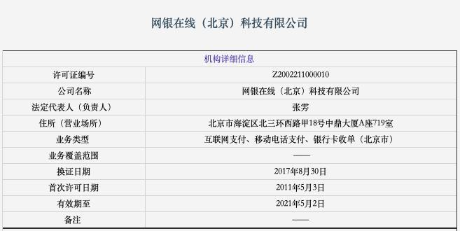 分分彩是私人开还是国家,京东旗下网银在线被罚2943万元:违反规定将境内外汇转移境外
