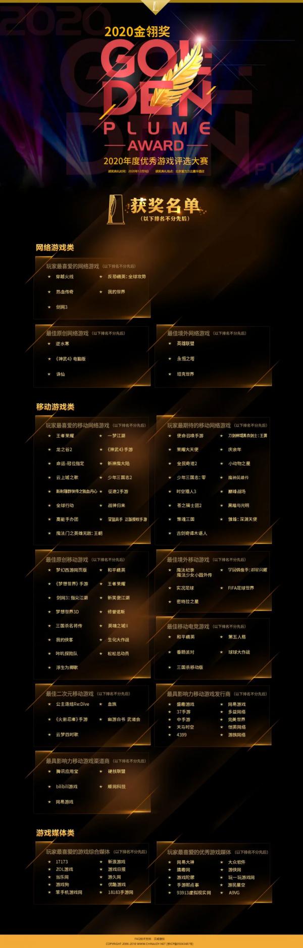 2020年金翎奖名单