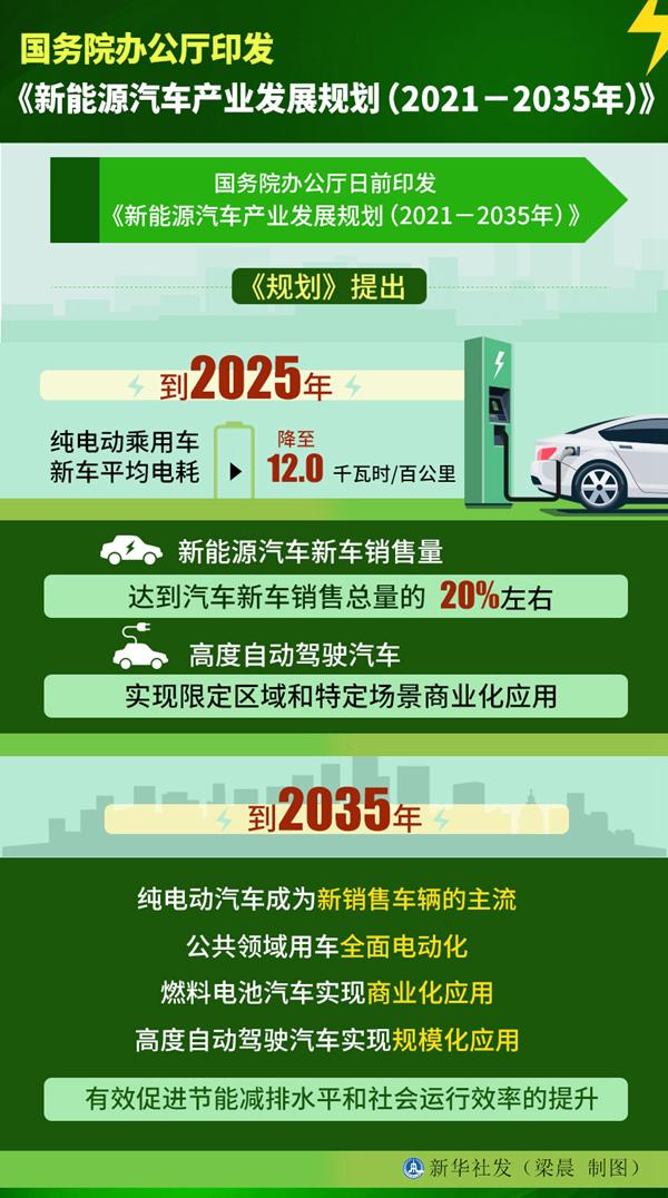 """2021年ChinaJoy将首次跨界合作开设""""智能出行展区"""""""