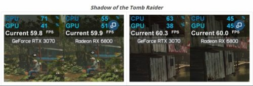 实测RTX30显卡比RX6000更吃CPU!AMD又能Yes了!
