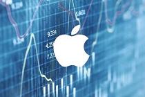新iPhone让苹果获得史上最佳Q4 史上最佳财年完美收官