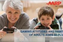 2019年50岁以上人群中玩家占比44% 每周玩5个小时